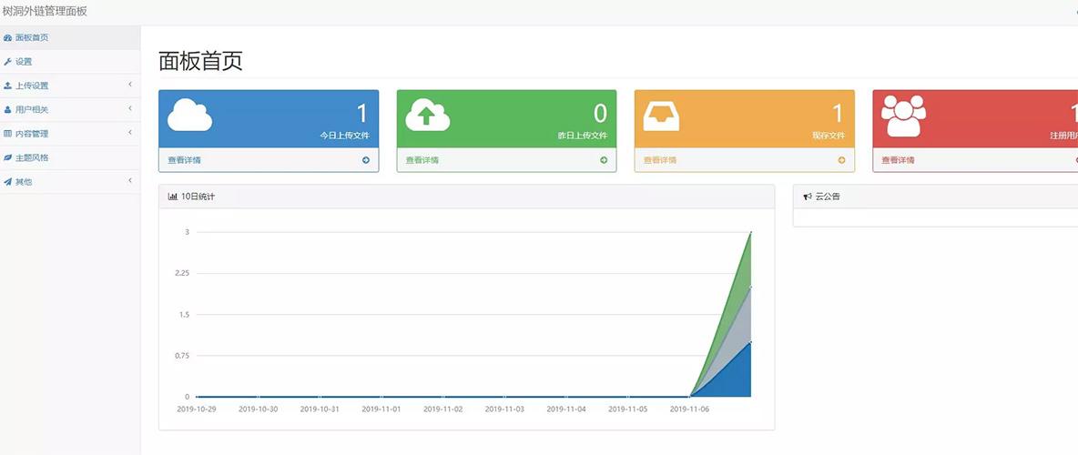 【网盘系统源码】PHP私人专用树洞网盘外链平台全套源码并支持多用户[支持阿里云OSS、又拍云、七牛、本地、远程五种储存方式]-找主题源码