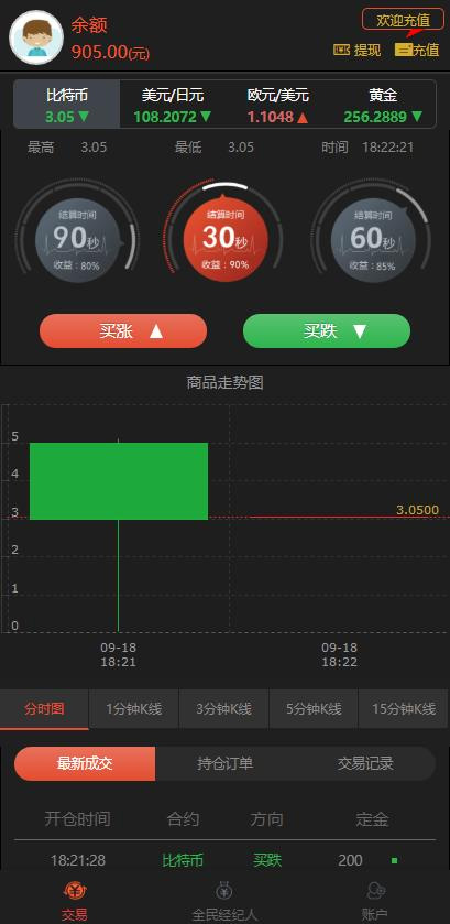 【微交易系统源码】元旦前夕最新重做优化微盘时间盘风控版平台源码-找主题源码