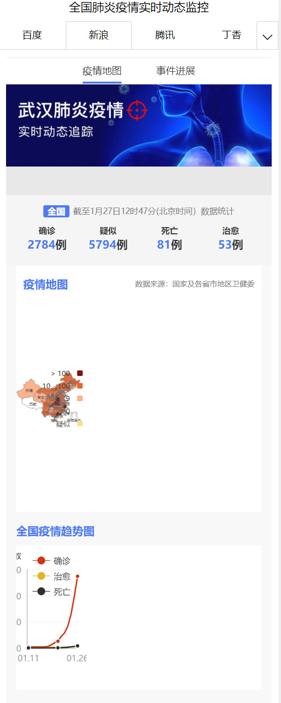 【肺炎疫情实况源码】全国肺炎疫情实时动态监控PHP源码[无需修改 / 上传即用]-找主题源码