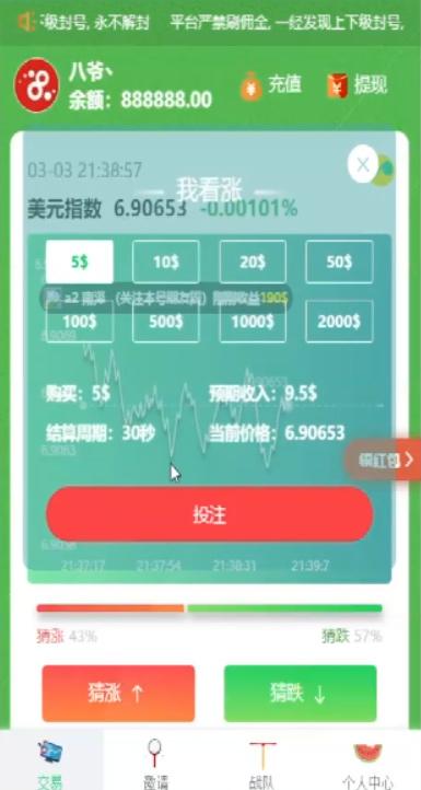 【新币圈系统】2020首发新币圈完美源码带K线与新支付提现对接[附视频搭建教程]-找主题源码