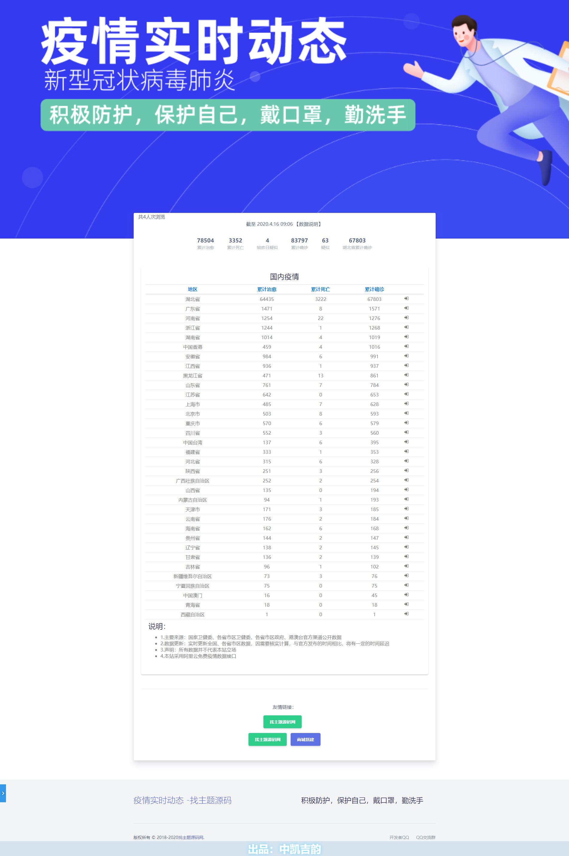 阿里云API轻量动态肺炎疫情网站源码-找主题源码
