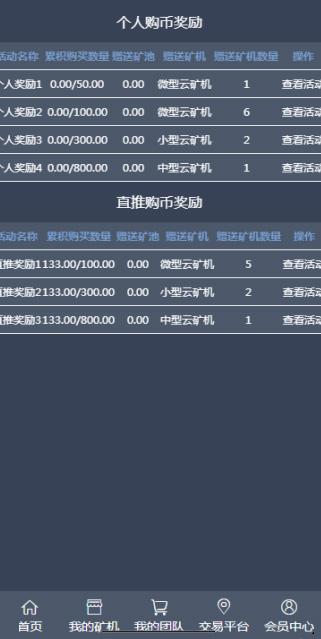 菲华国际CBT云矿机区块系统带最新灰色UI版与MT释放+云矿机+OTC网站源码-找主题源码