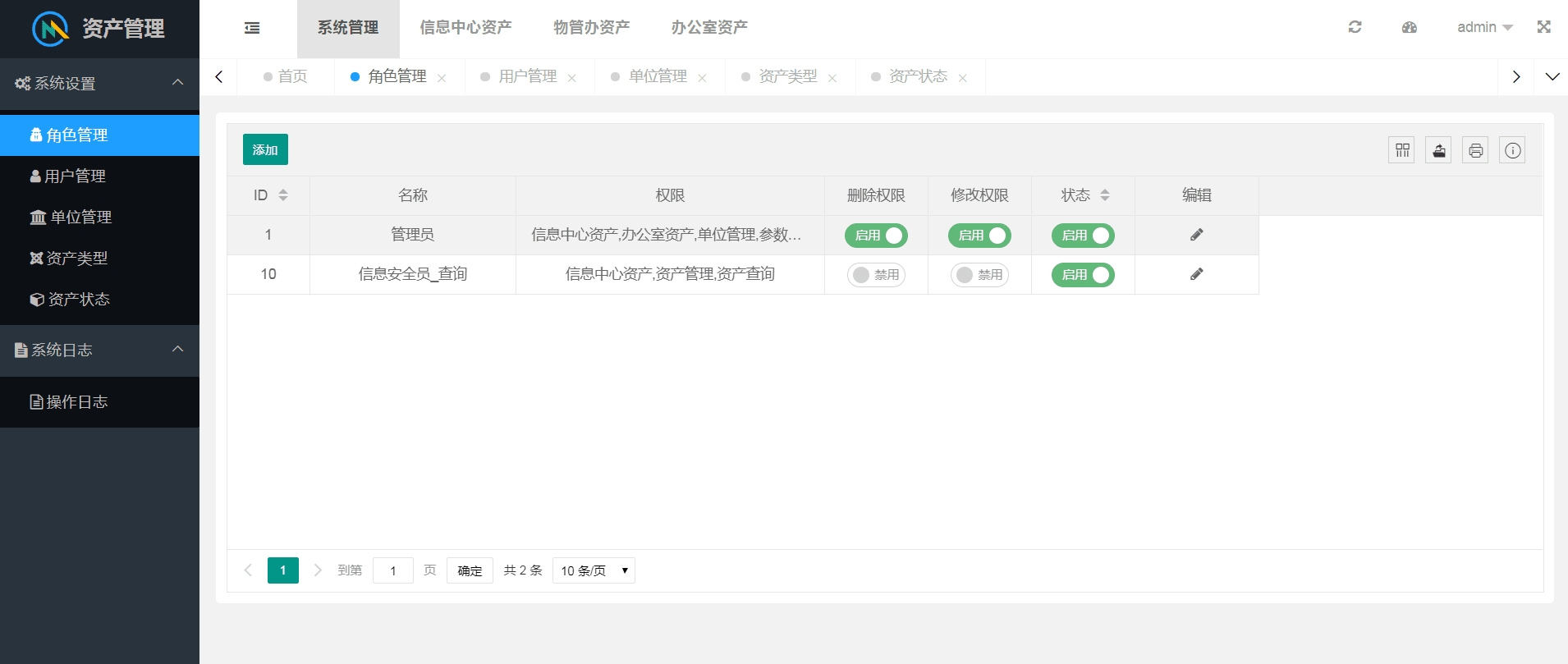 LaYuimini资产管理系统网站源码-找主题源码