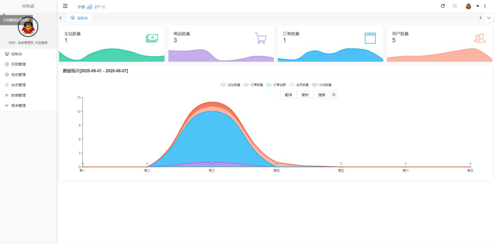 【乐购】2020.06开源版云乐购社区系统-蓝汇源码