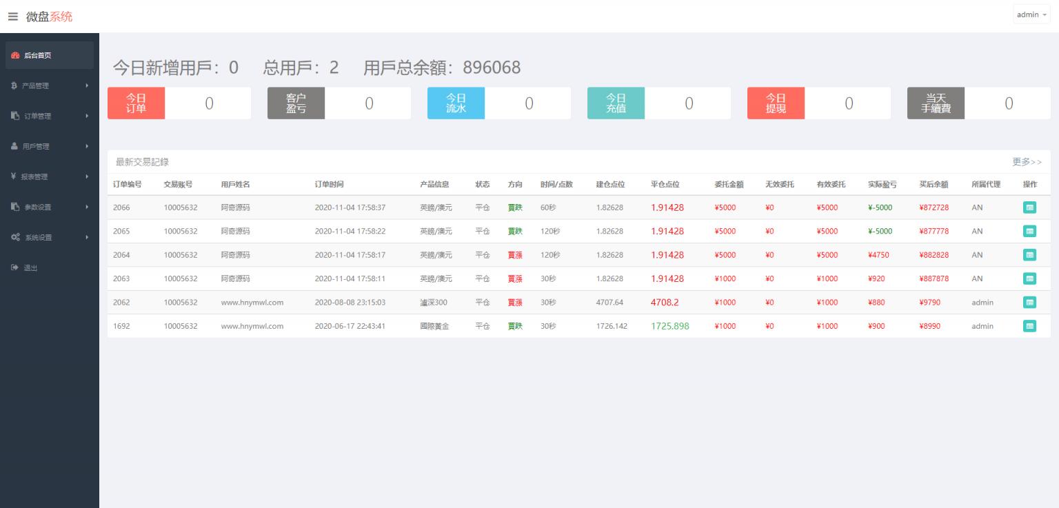 【USDT繁体微盘】微交易时间盘+K线完整[已去除广告]-找主题源码