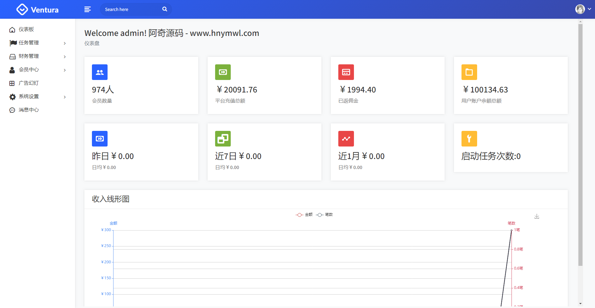 【抖音客】新版UI短视频点赞任务系统完美运营级别[等级功能+信誉积分+保证金]-找主题源码